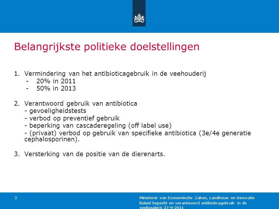 Beleid beperkt en verantwoord antibioticagebruik in de veehouderij 27-9-2011 Ministerie van Economische Zaken, Landbouw en Innovatie 3 Belangrijkste p