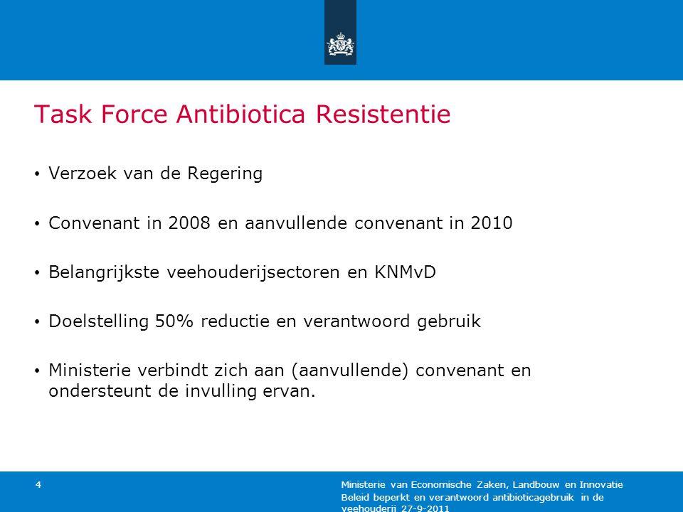 Beleid beperkt en verantwoord antibioticagebruik in de veehouderij 27-9-2011 Ministerie van Economische Zaken, Landbouw en Innovatie 4 Task Force Anti