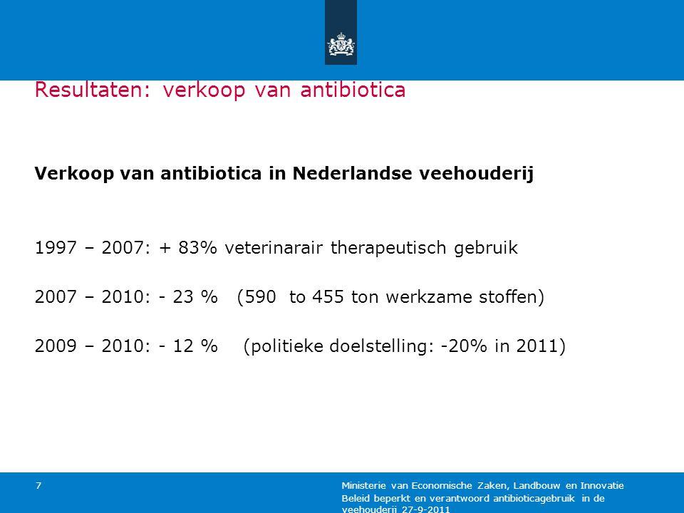 Beleid beperkt en verantwoord antibioticagebruik in de veehouderij 27-9-2011 Ministerie van Economische Zaken, Landbouw en Innovatie 7 Resultaten: ver