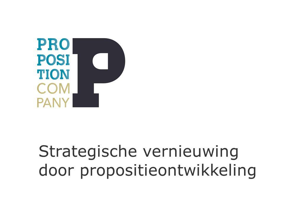 Strategische vernieuwing door propositieontwikkeling