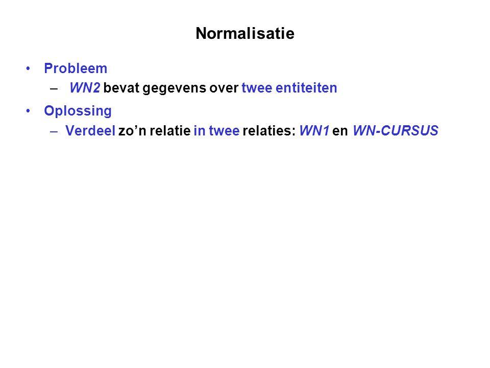 Normalisatie •Probleem – WN2 bevat gegevens over twee entiteiten •Oplossing –Verdeel zo'n relatie in twee relaties: WN1 en WN-CURSUS