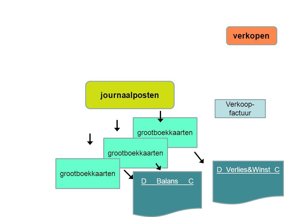 journaalposten grootboekkaarten D Balans C D Verlies&Winst C verkopen Verkoop- factuur