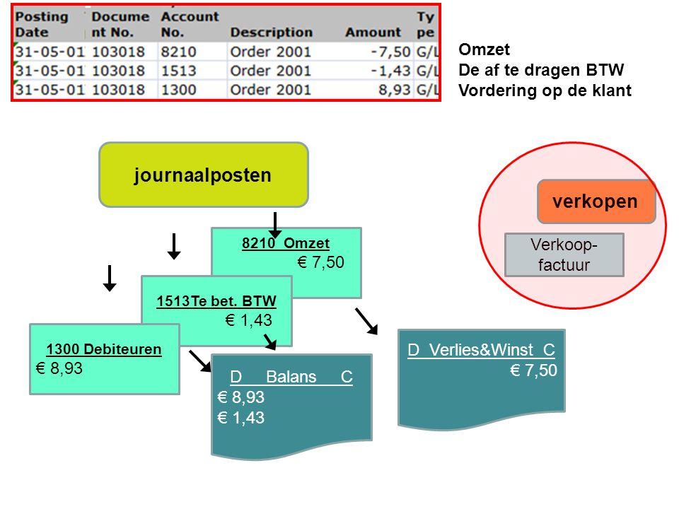journaalposten 8210 Omzet € 7,50 1513Te bet. BTW € 1,43 1300 Debiteuren € 8,93 D Balans C € 8,93 € 1,43 D Verlies&Winst C € 7,50 verkopen Verkoop- fac