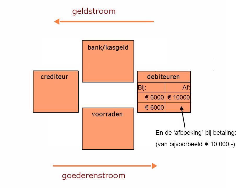 Bij:Af: € 6000€ 10000 € 6000 En de 'afboeking' bij betaling: (van bijvoorbeeld € 10.000,-)