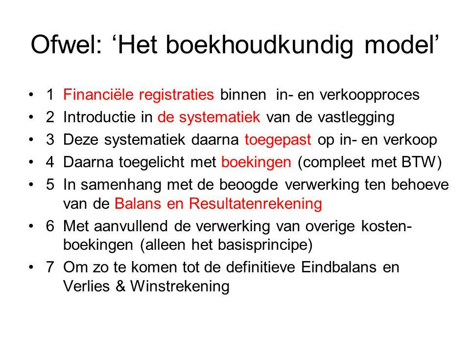 Ofwel: 'Het boekhoudkundig model' •1 Financiële registraties binnen in- en verkoopproces •2 Introductie in de systematiek van de vastlegging •3 Deze s