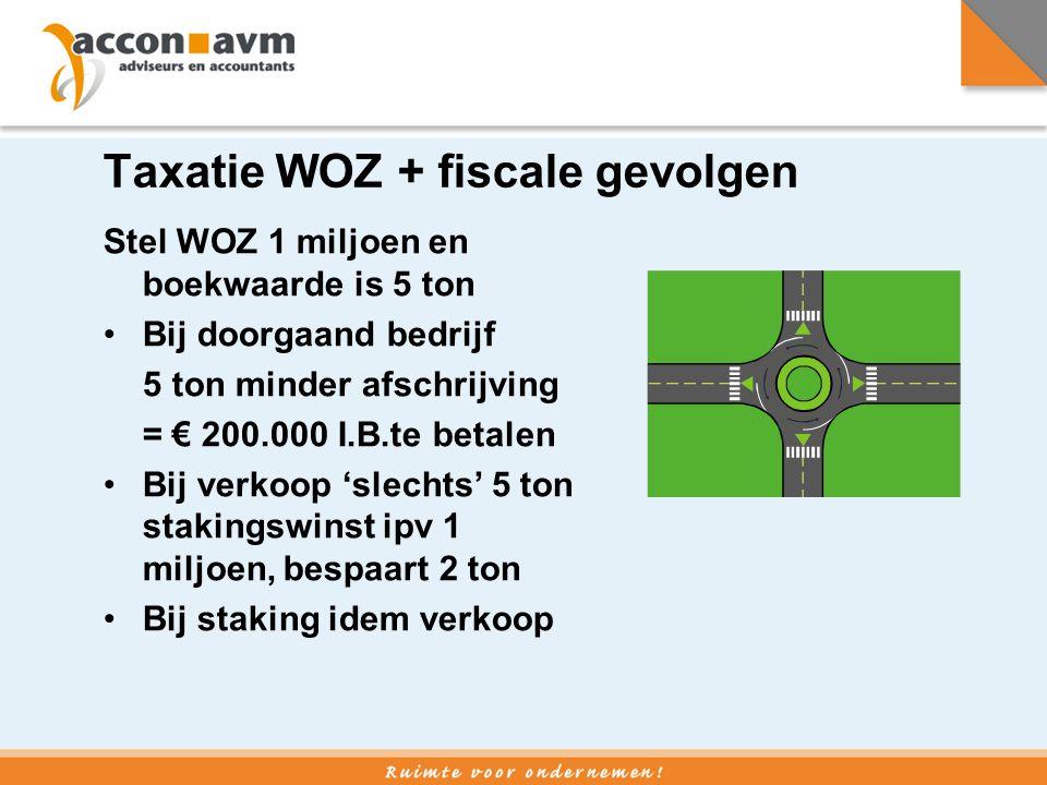 Taxatie WOZ + fiscale gevolgen Stel WOZ 1 miljoen en boekwaarde is 5 ton •Bij doorgaand bedrijf 5 ton minder afschrijving = € 200.000 I.B.te betalen •