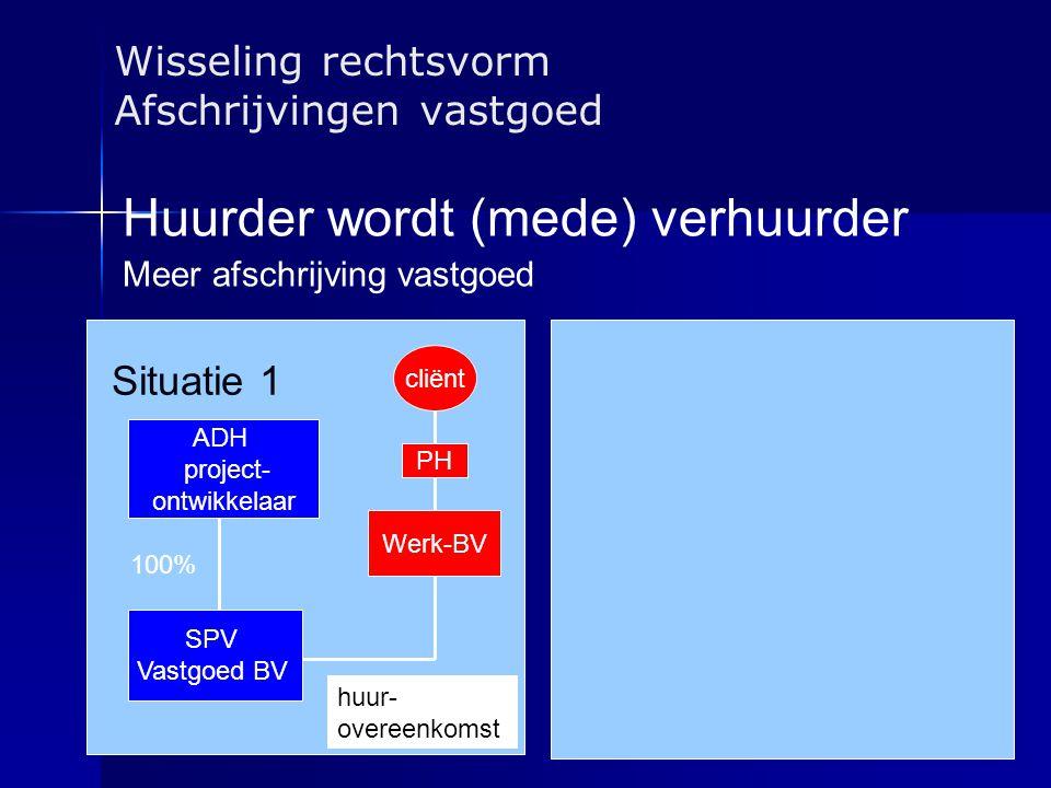 Wisseling rechtsvorm Afschrijvingen vastgoed Situatie 1 Huurder wordt (mede) verhuurder Meer afschrijving vastgoed SPV Vastgoed BV ADH project- ontwik