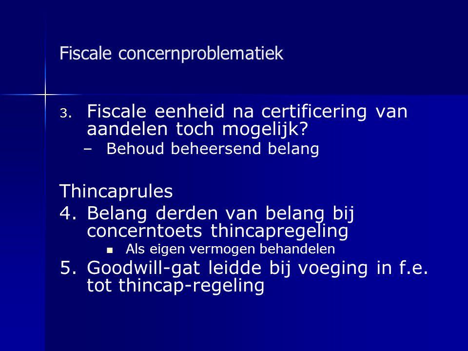 Fiscale concernproblematiek 3. 3. Fiscale eenheid na certificering van aandelen toch mogelijk? – –Behoud beheersend belang Thincaprules 4.Belang derde