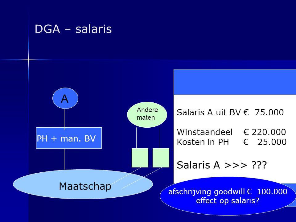 DGA – salaris A PH + man. BV Maatschap Salaris A uit BV € 75.000 Winstaandeel € 220.000 Kosten in PH € 25.000 Salaris A >>> ??? Andere maten afschrijv