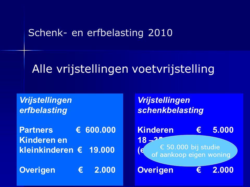 Schenk- en erfbelasting 2010 Alle vrijstellingen voetvrijstelling Vrijstellingen erfbelasting Partners € 600.000 Kinderen en kleinkinderen € 19.000 Ov