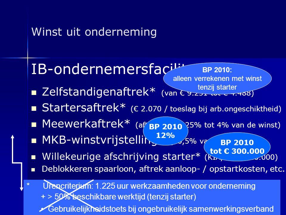 Winst uit onderneming IB-ondernemersfaciliteiten   Zelfstandigenaftrek* (van € 9.251 tot € 4.488)   Startersaftrek* (€ 2.070 / toeslag bij arb.ong