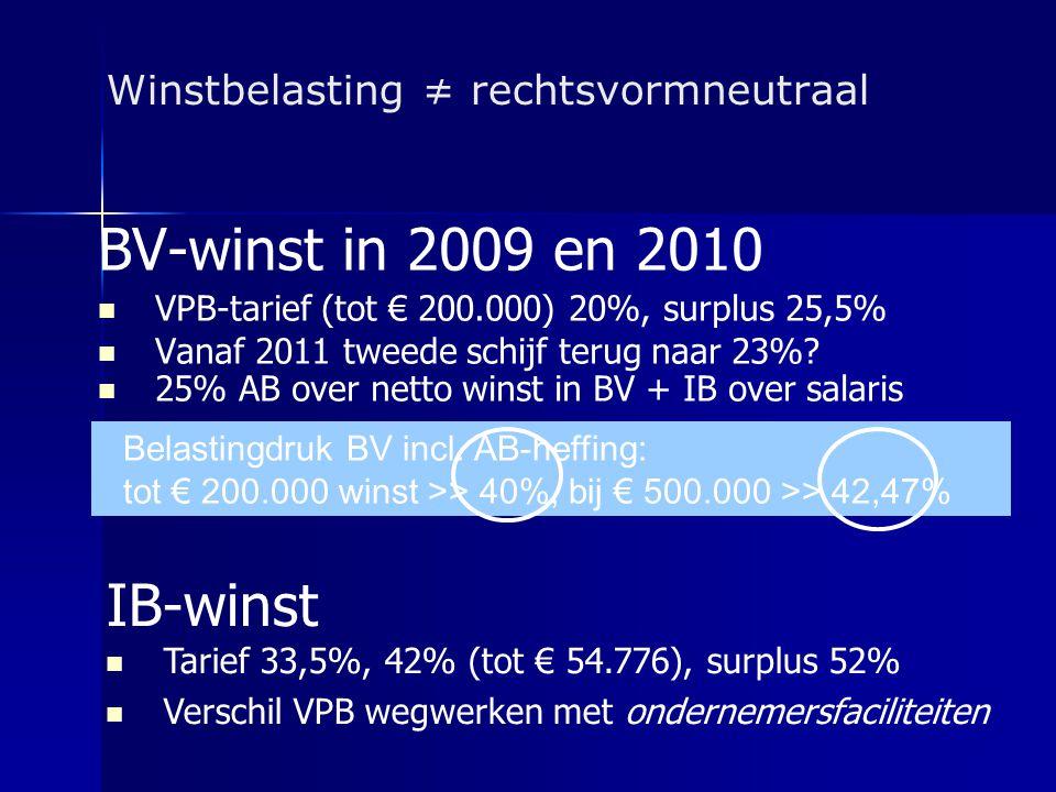 Winstbelasting ≠ rechtsvormneutraal BV-winst in 2009 en 2010   VPB-tarief (tot € 200.000) 20%, surplus 25,5%   Vanaf 2011 tweede schijf terug naar
