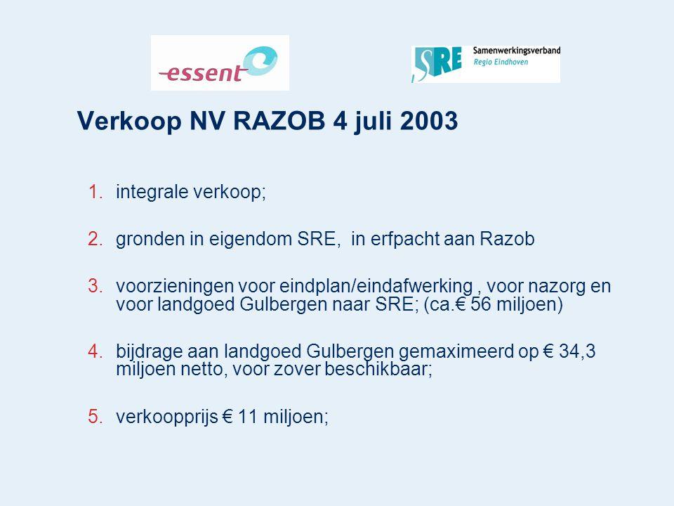 Verkoop NV RAZOB 4 juli 2003 1.integrale verkoop; 2.gronden in eigendom SRE, in erfpacht aan Razob 3.voorzieningen voor eindplan/eindafwerking, voor n