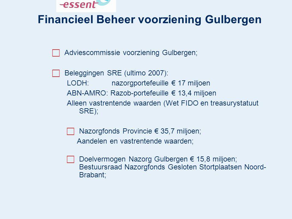Financieel Beheer voorziening Gulbergen  Adviescommissie voorziening Gulbergen;  Beleggingen SRE (ultimo 2007): LODH: nazorgportefeuille € 17 miljoe