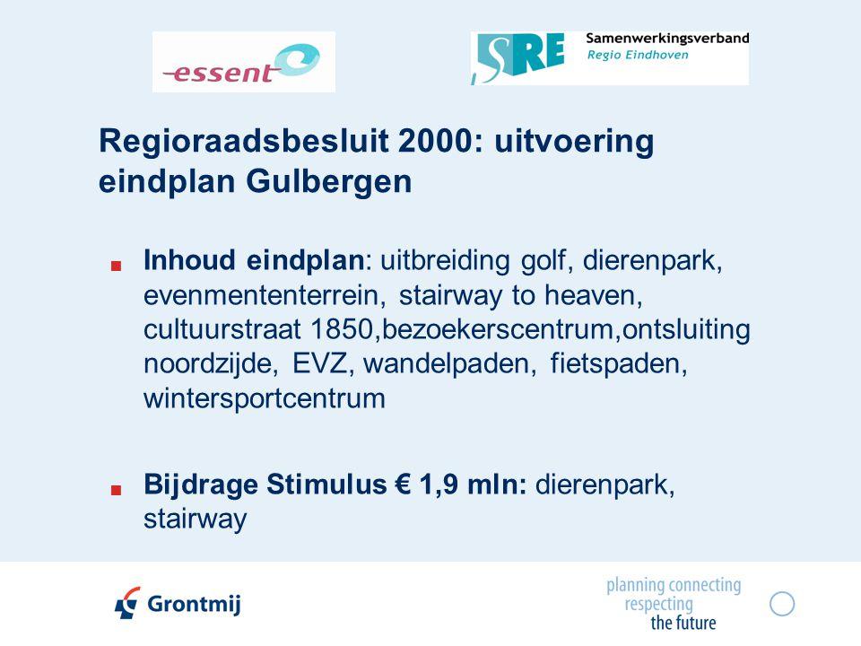Regioraadsbesluit 2000: uitvoering eindplan Gulbergen  Inhoud eindplan: uitbreiding golf, dierenpark, evenmententerrein, stairway to heaven, cultuurs
