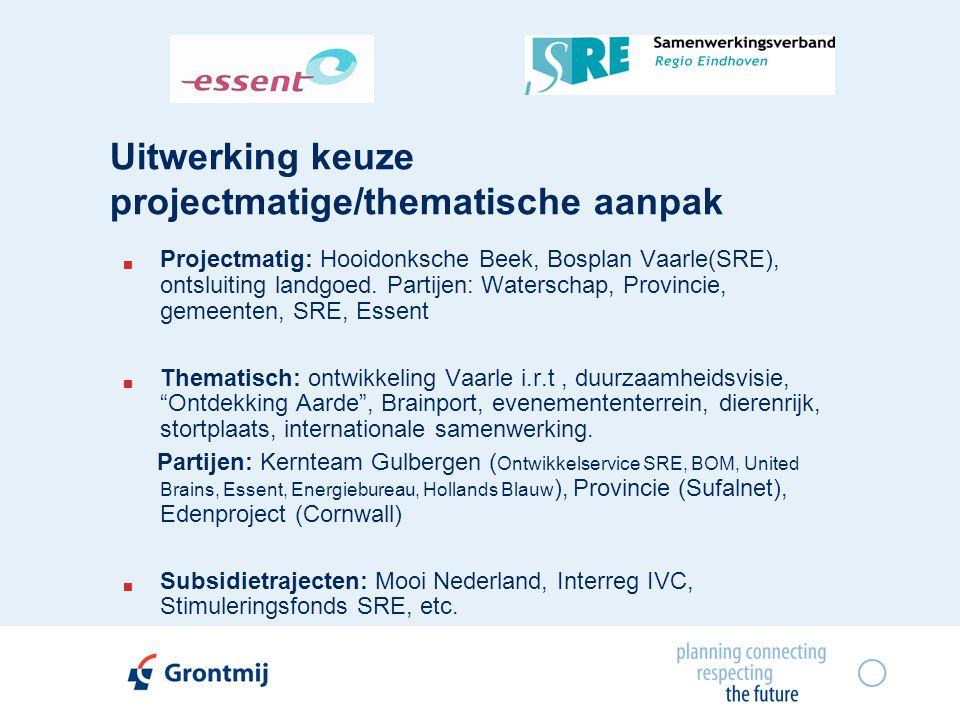 Uitwerking keuze projectmatige/thematische aanpak  Projectmatig: Hooidonksche Beek, Bosplan Vaarle(SRE), ontsluiting landgoed. Partijen: Waterschap,