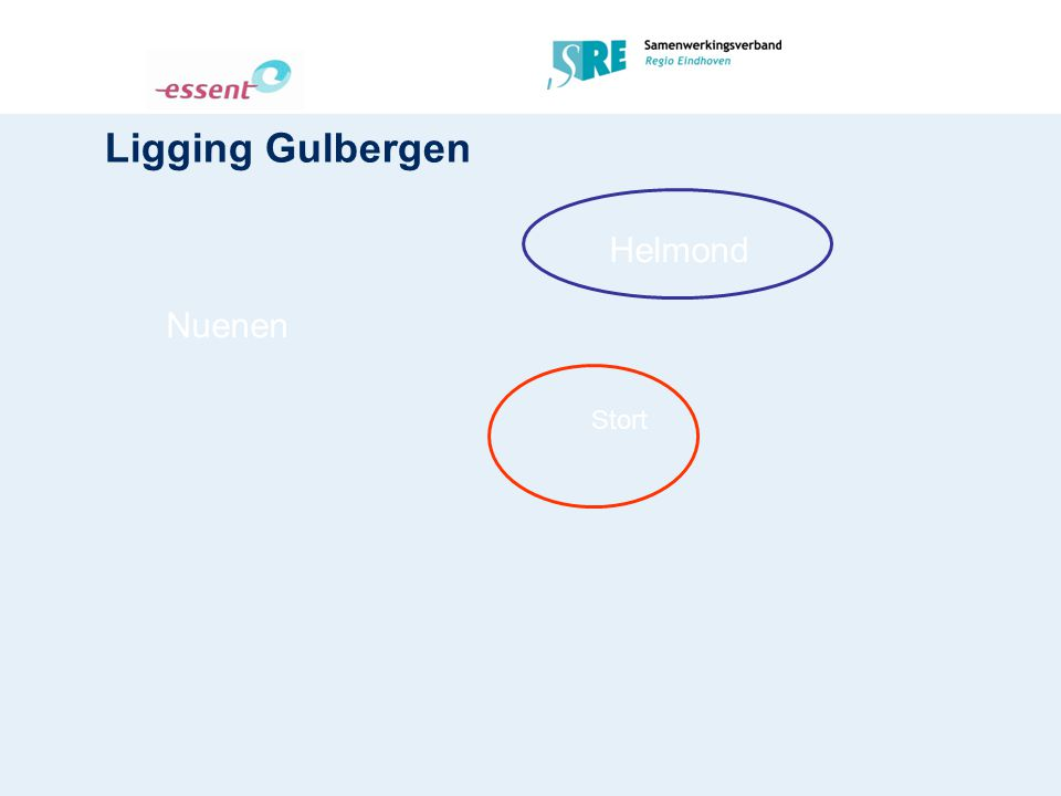Subsidietrajecten  Regioraadsbesluit 2000: uitvoering Eindplan Gulbergen  Verkoop Razob aan Essent Milieu 2003  Businessplan Gulbergen 2007