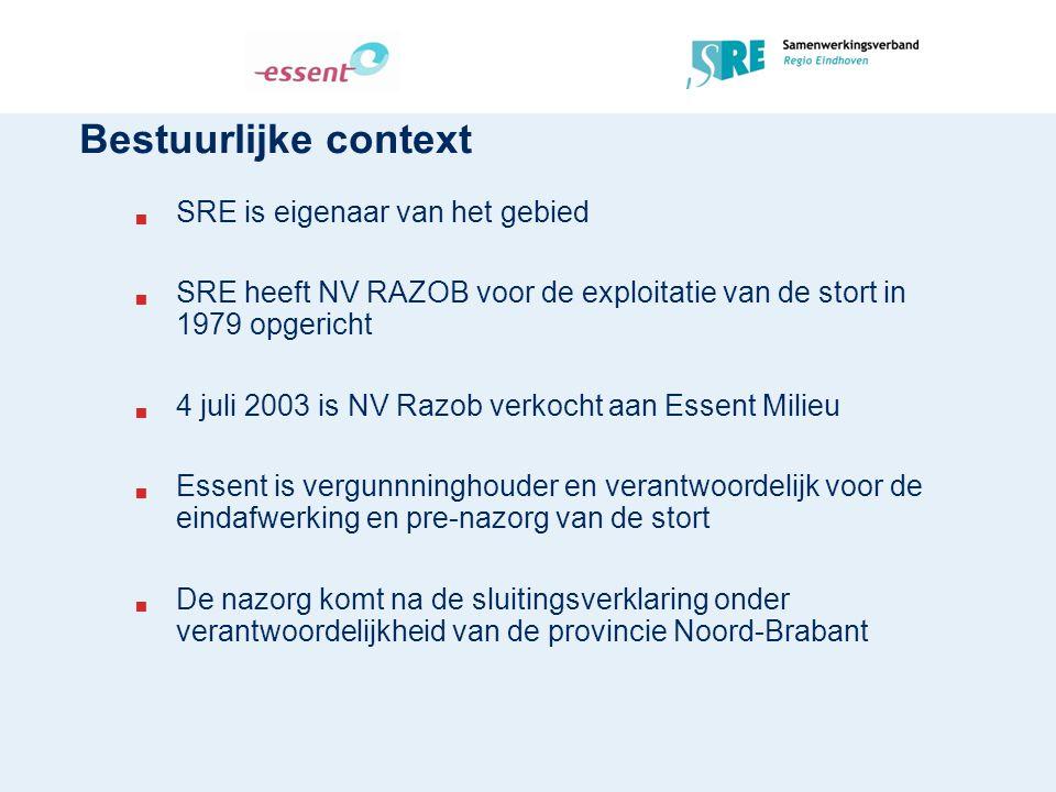 Bestuurlijke context  SRE is eigenaar van het gebied  SRE heeft NV RAZOB voor de exploitatie van de stort in 1979 opgericht  4 juli 2003 is NV Razo