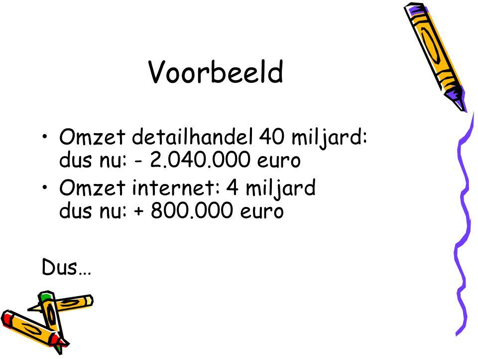 Voorbeeld •Omzet detailhandel 40 miljard: dus nu: - 2.040.000 euro •Omzet internet: 4 miljard dus nu: + 800.000 euro Dus…