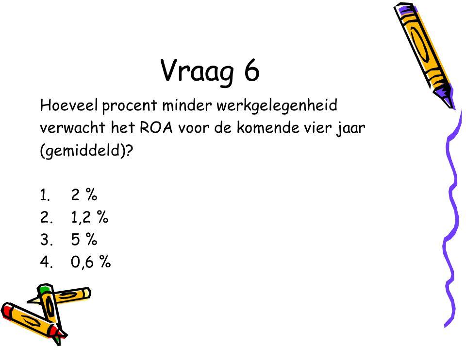 Bonusvraag 3 Van wie is de uitspraak: mbo'ers moeten gewoon een hbo-bachelor doen – lukt dat niet, dan krijgen ze niks… 1.Plasterk (minister) 2.Wintels (CvB-vz Fontys) 3.Wilders (Geert) 4.Terpstra (HBO-raad)