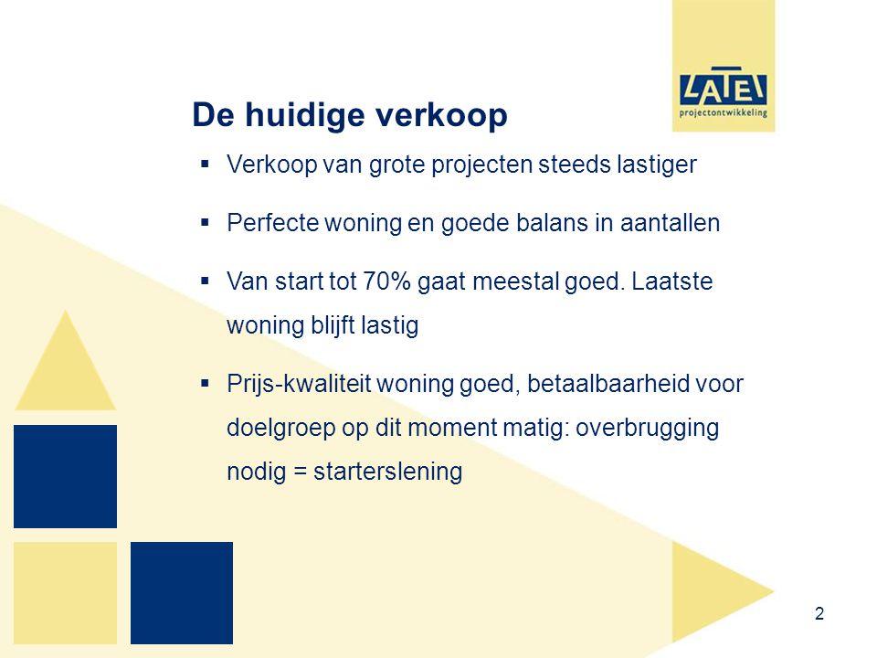 2  Verkoop van grote projecten steeds lastiger  Perfecte woning en goede balans in aantallen  Van start tot 70% gaat meestal goed.