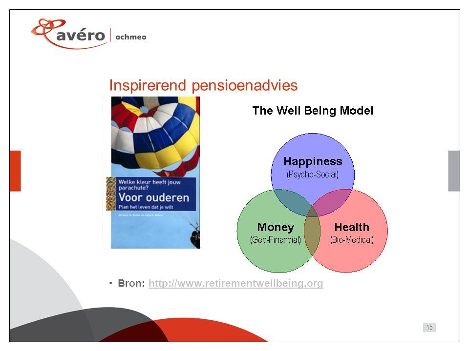 15 Inspirerend pensioenadvies •Bron: http://www.retirementwellbeing.orghttp://www.retirementwellbeing.org