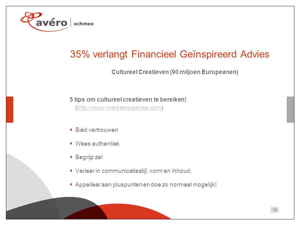 16 35% verlangt Financieel Geïnspireerd Advies Cultureel Creatieven (90 miljoen Europeanen) 5 tips om cultureel creatieven te bereiken.