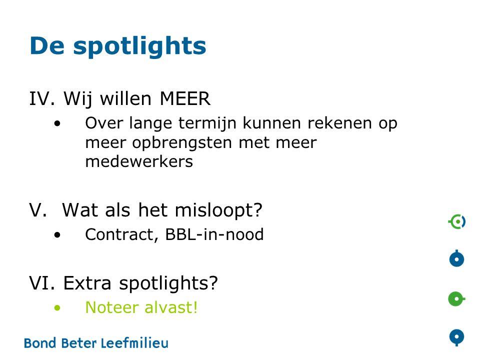 De spotlights IV. Wij willen MEER •Over lange termijn kunnen rekenen op meer opbrengsten met meer medewerkers V. Wat als het misloopt? •Contract, BBL-