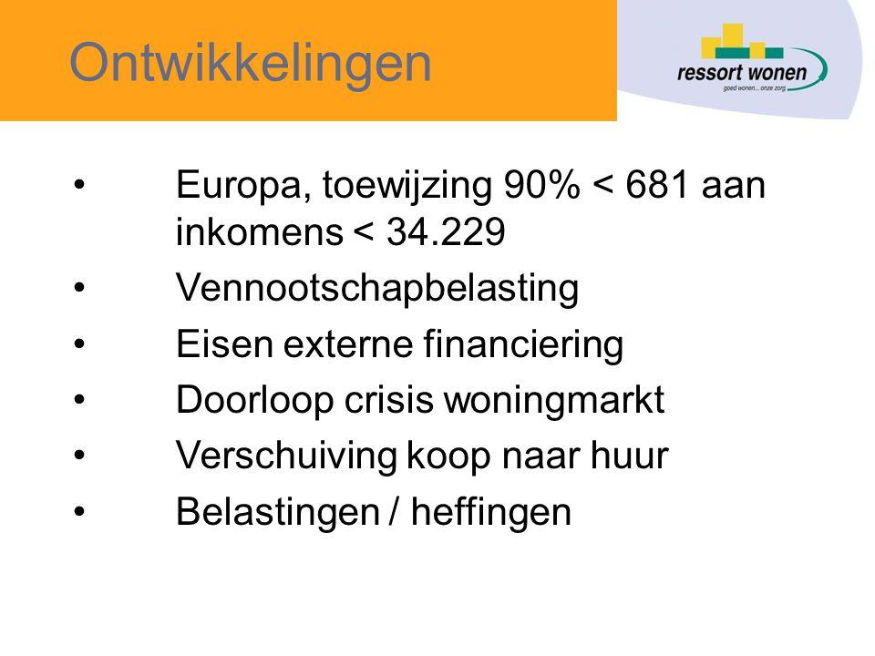 Ontwikkelingen •Europa, toewijzing 90% < 681 aan inkomens < 34.229 •Vennootschapbelasting •Eisen externe financiering •Doorloop crisis woningmarkt •Verschuiving koop naar huur •Belastingen / heffingen