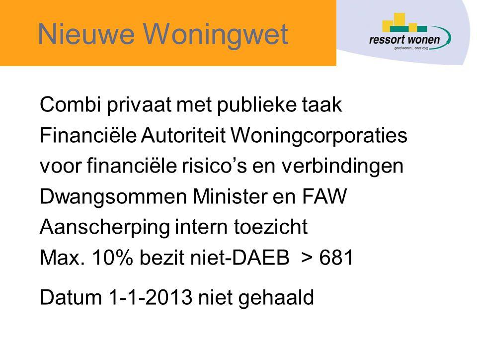 Nieuwe Woningwet Combi privaat met publieke taak Financiële Autoriteit Woningcorporaties voor financiële risico's en verbindingen Dwangsommen Minister en FAW Aanscherping intern toezicht Max.