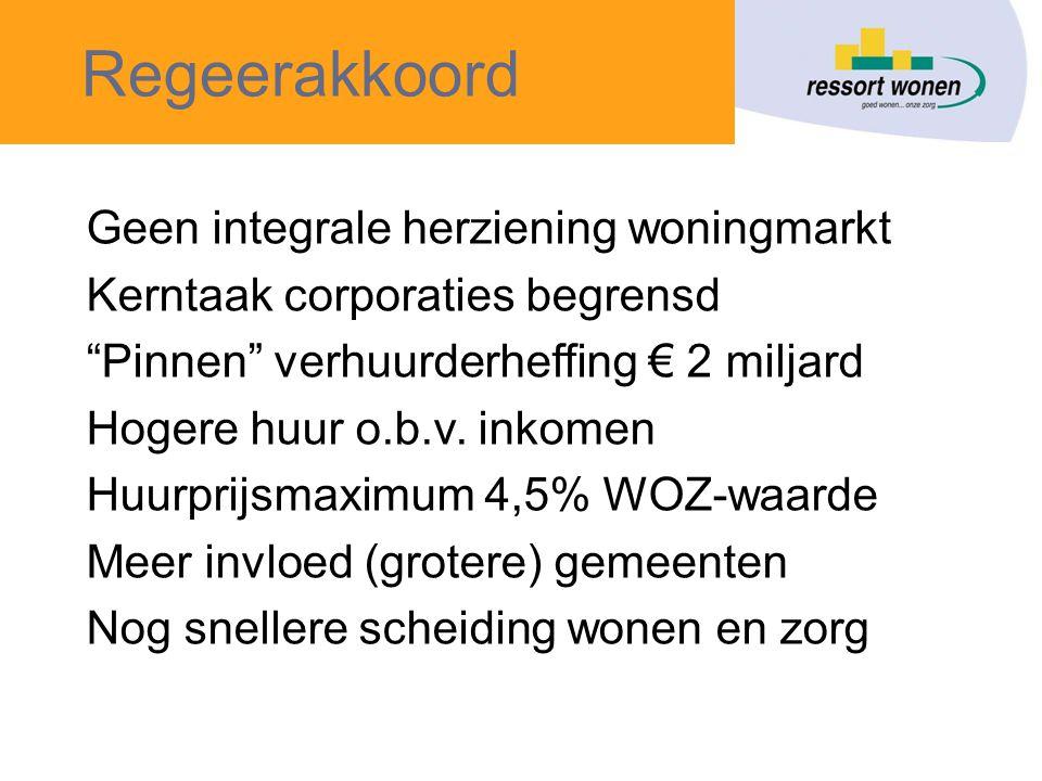 Regeerakkoord Geen integrale herziening woningmarkt Kerntaak corporaties begrensd Pinnen verhuurderheffing € 2 miljard Hogere huur o.b.v.