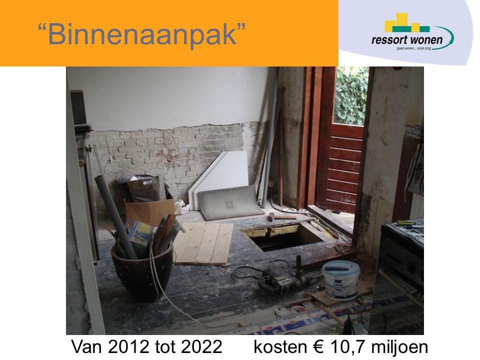 Binnenaanpak Van 2012 tot 2022 kosten € 10,7 miljoen