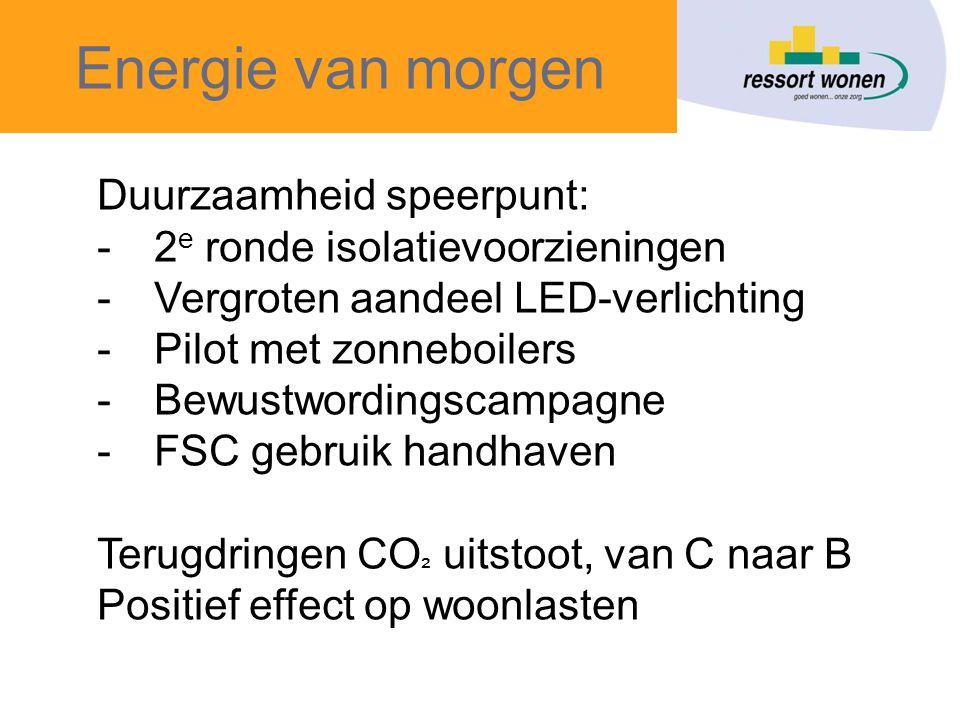 Energie van morgen Duurzaamheid speerpunt: -2 e ronde isolatievoorzieningen -Vergroten aandeel LED-verlichting -Pilot met zonneboilers -Bewustwordingscampagne -FSC gebruik handhaven Terugdringen CO ² uitstoot, van C naar B Positief effect op woonlasten