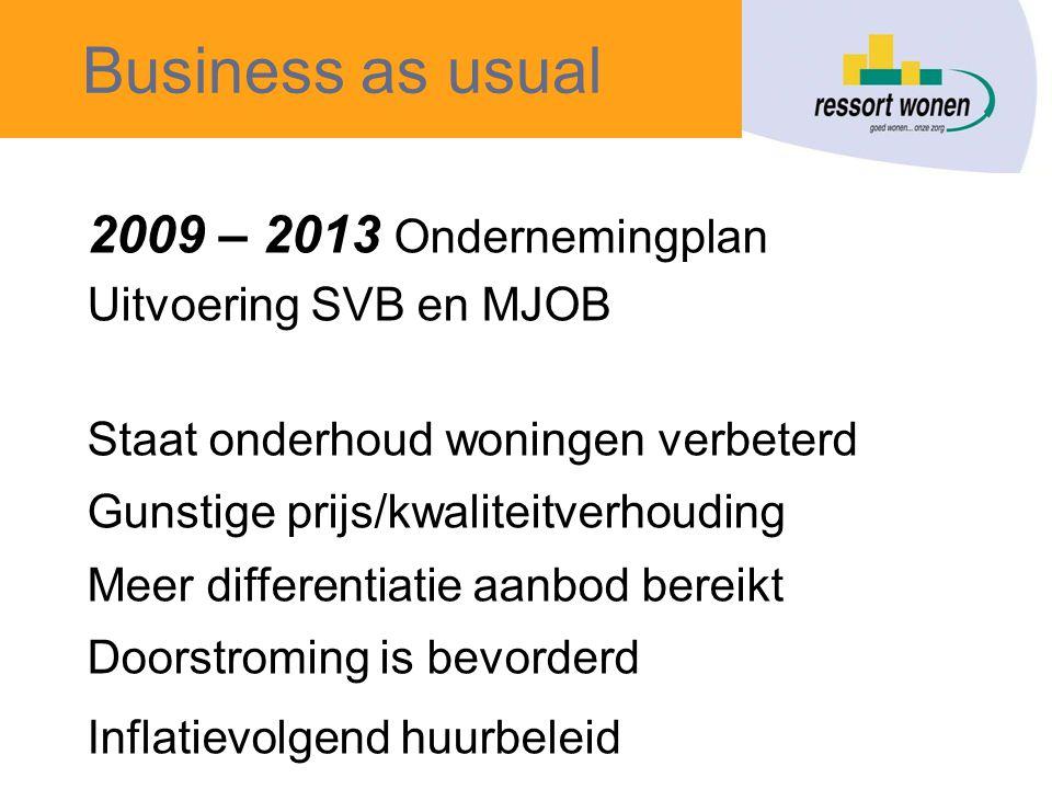 Business as usual 2009 – 2013 Ondernemingplan Uitvoering SVB en MJOB Staat onderhoud woningen verbeterd Gunstige prijs/kwaliteitverhouding Meer differentiatie aanbod bereikt Doorstroming is bevorderd Inflatievolgend huurbeleid