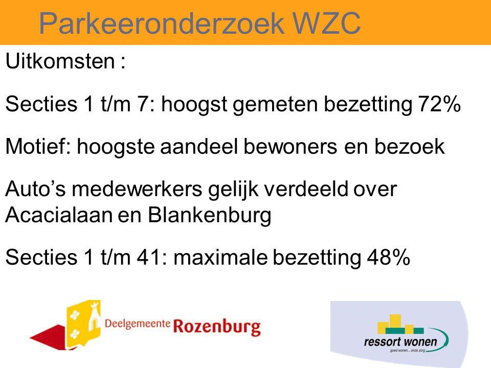 Parkeeronderzoek WZC Uitkomsten : Secties 1 t/m 7: hoogst gemeten bezetting 72% Motief: hoogste aandeel bewoners en bezoek Auto's medewerkers gelijk verdeeld over Acacialaan en Blankenburg Secties 1 t/m 41: maximale bezetting 48%