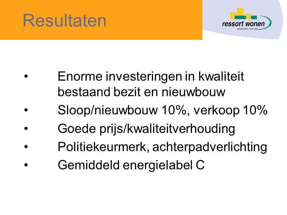 Resultaten •Enorme investeringen in kwaliteit bestaand bezit en nieuwbouw •Sloop/nieuwbouw 10%, verkoop 10% •Goede prijs/kwaliteitverhouding •Politiekeurmerk, achterpadverlichting •Gemiddeld energielabel C
