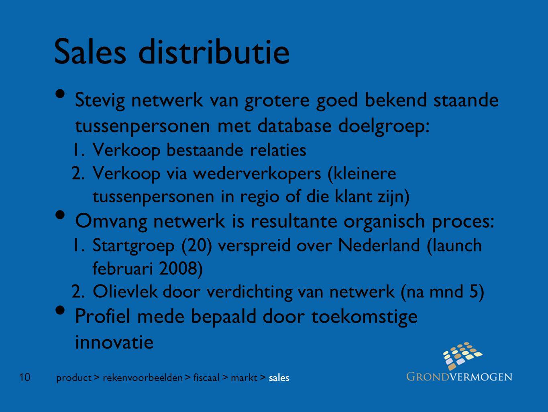 10 Sales distributie • Stevig netwerk van grotere goed bekend staande tussenpersonen met database doelgroep: 1.