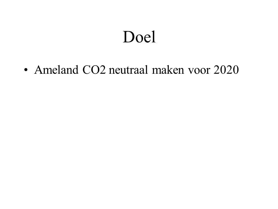 Doel •Ameland CO2 neutraal maken voor 2020