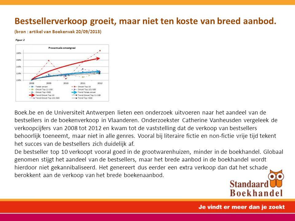 Boek.be en de Universiteit Antwerpen lieten een onderzoek uitvoeren naar het aandeel van de bestsellers in de boekenverkoop in Vlaanderen. Onderzoekst