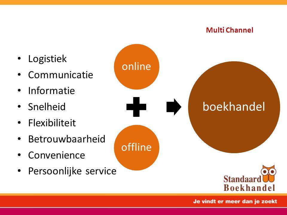 Multi Channel • Logistiek • Communicatie • Informatie • Snelheid • Flexibiliteit • Betrouwbaarheid • Convenience • Persoonlijke service online offline