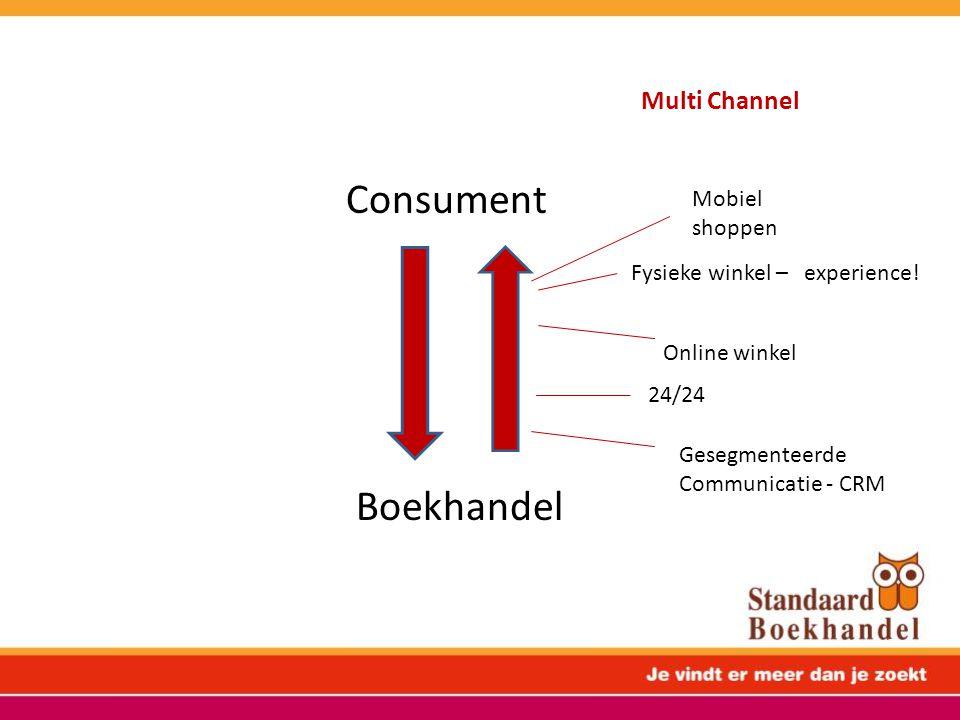 Multi Channel Consument Boekhandel Fysieke winkel – experience! Online winkel Gesegmenteerde Communicatie - CRM 24/24 Mobiel shoppen