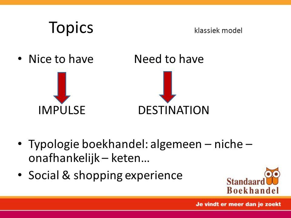 Topics klassiek model • Nice to have Need to have IMPULSE DESTINATION • Typologie boekhandel: algemeen – niche – onafhankelijk – keten… • Social & sho