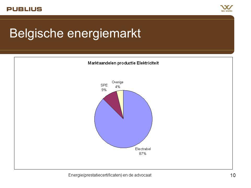Energie(prestatiecertificaten) en de advocaat 10 Belgische energiemarkt