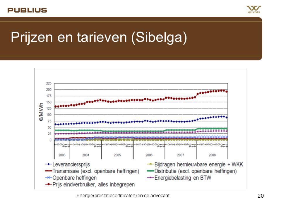Energie(prestatiecertificaten) en de advocaat 20 Prijzen en tarieven (Sibelga)