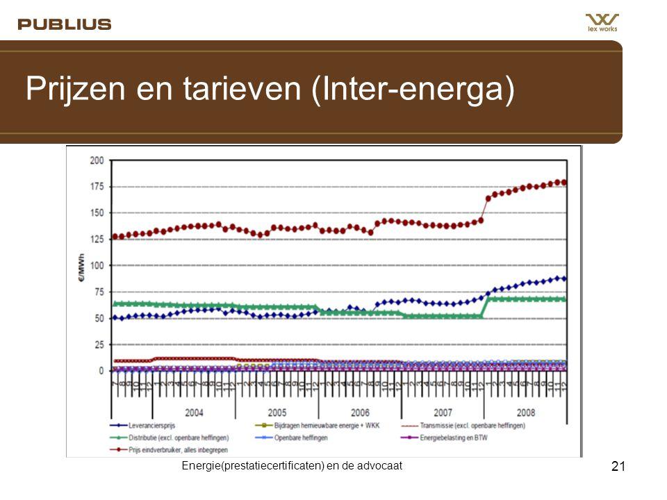 Energie(prestatiecertificaten) en de advocaat 21 Prijzen en tarieven (Inter-energa)