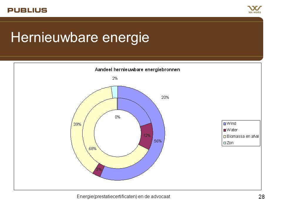 Energie(prestatiecertificaten) en de advocaat 28 Hernieuwbare energie