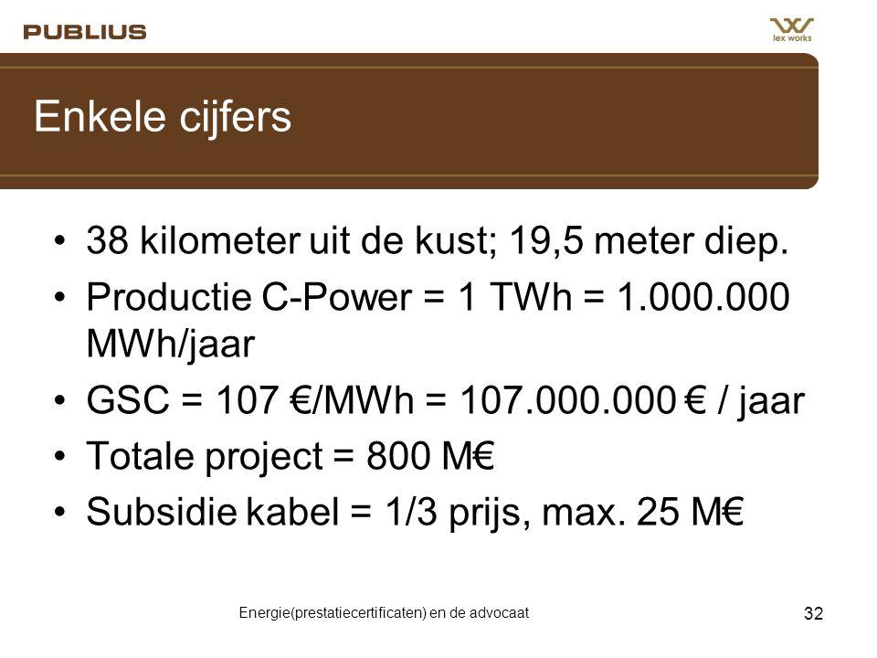 Energie(prestatiecertificaten) en de advocaat 32 Enkele cijfers •38 kilometer uit de kust; 19,5 meter diep. •Productie C-Power = 1 TWh = 1.000.000 MWh