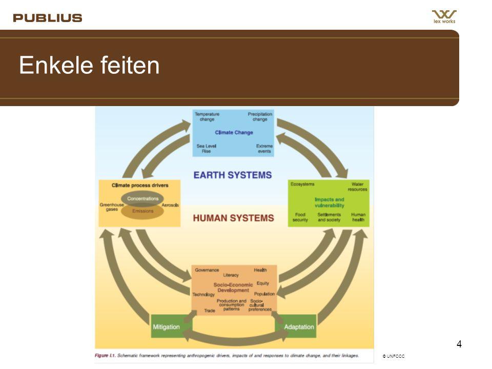 Energie(prestatiecertificaten) en de advocaat 4 Enkele feiten © UNFCCC