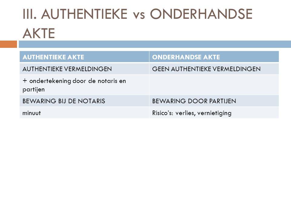 III. AUTHENTIEKE vs ONDERHANDSE AKTE AUTHENTIEKE AKTEONDERHANDSE AKTE AUTHENTIEKE VERMELDINGENGEEN AUTHENTIEKE VERMELDINGEN + ondertekening door de no