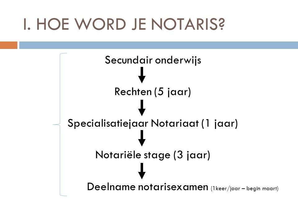 I. HOE WORD JE NOTARIS? Secundair onderwijs Rechten (5 jaar) Specialisatiejaar Notariaat (1 jaar) Notariële stage (3 jaar) Deelname notarisexamen (1ke